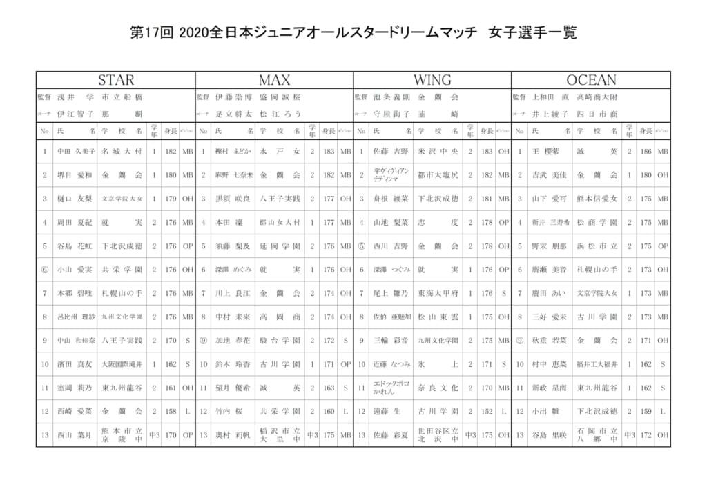 【バレーボール】2020_ジュニアオールスター ドリームマッチ_女子選手一覧