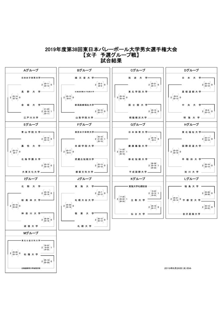 2019_女子バレー_全日本インカレ_予選グループ結果