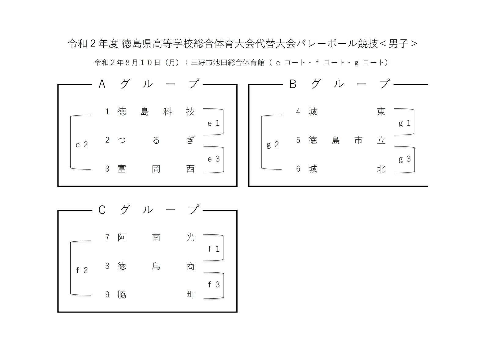 2020_男子バレー_徳島県高校総体代替大会_組合せ