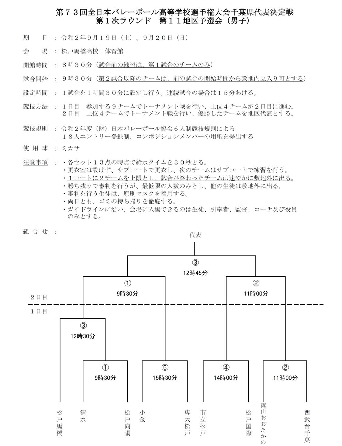 2021春高_千葉予選_1次ラウンド_第11地区_男子_組合せ