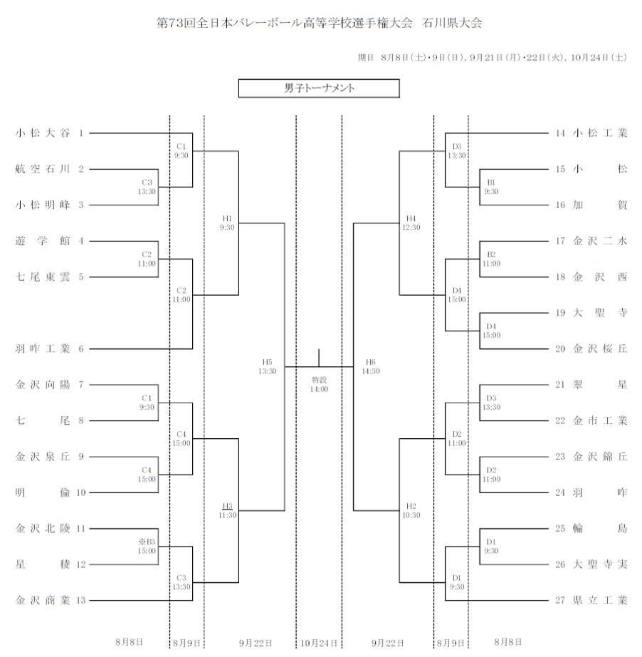 男子バレー_2021春高_石川県予選_組合せ
