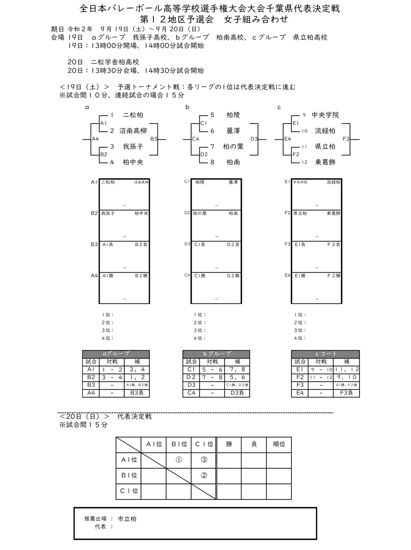 2021春高_千葉予選_1次ラウンド_第12地区_女子_組合せ