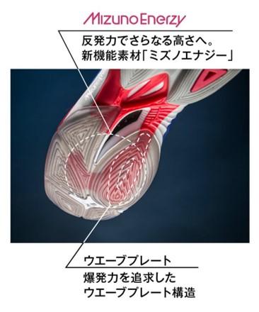 ウエーブライトニングNEO_Mizuno Enerzy