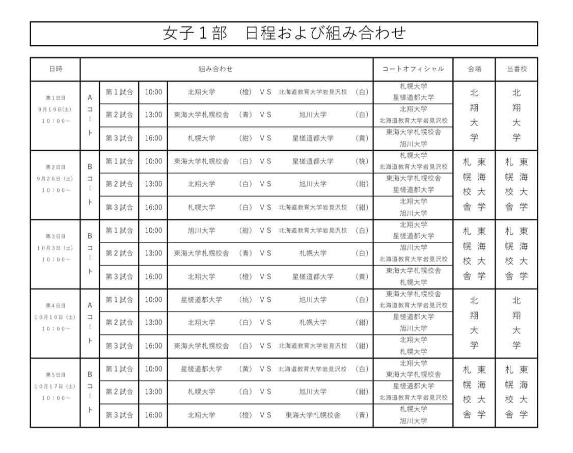 2020年度_北海道大学バレーボール_秋季リーグ_女子1部_組合せ