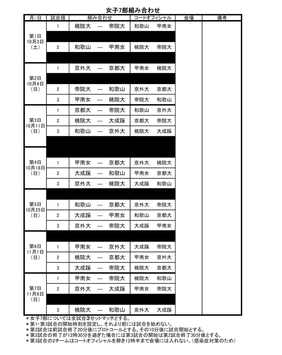 2020年度_関西大学バレーボール_秋季リーグ_女子7部_組合せ