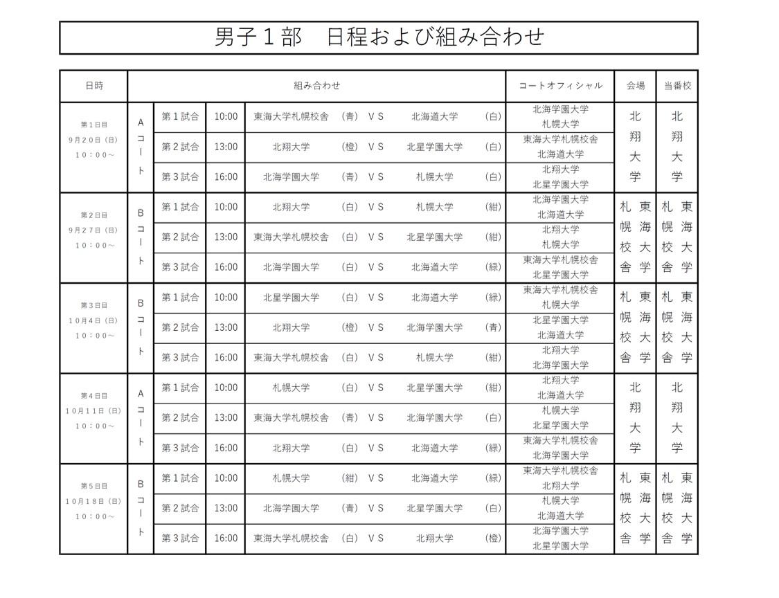 2020年度_北海道大学バレーボール_秋季リーグ_男子1部_組合せ