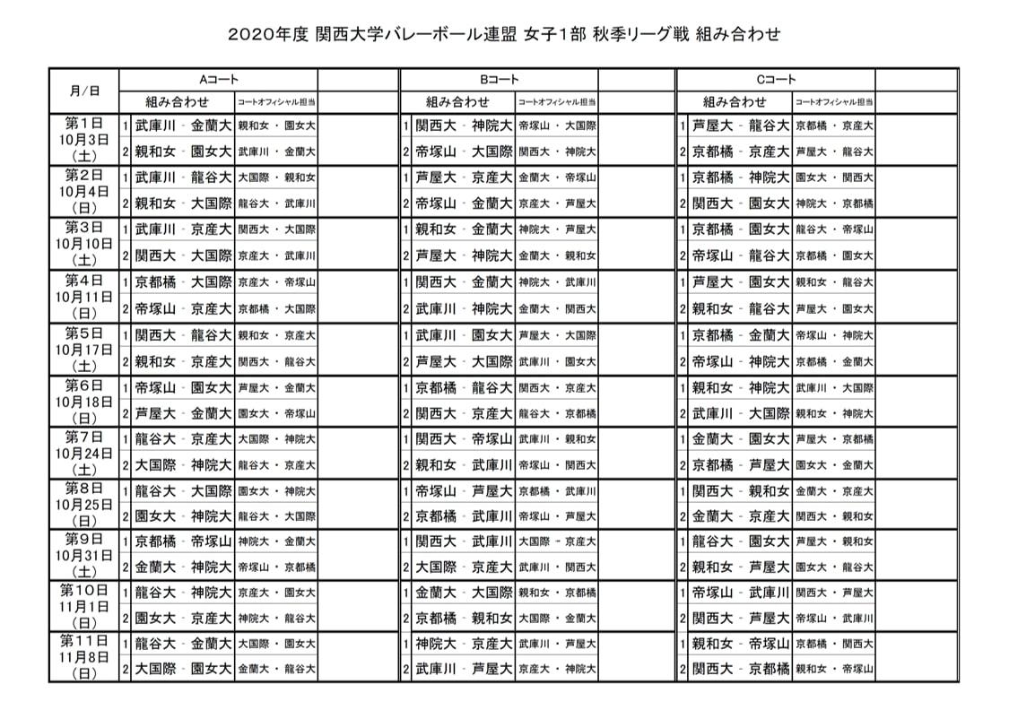 2020年度_関西大学バレーボール_秋季リーグ_女子1部_組合せ