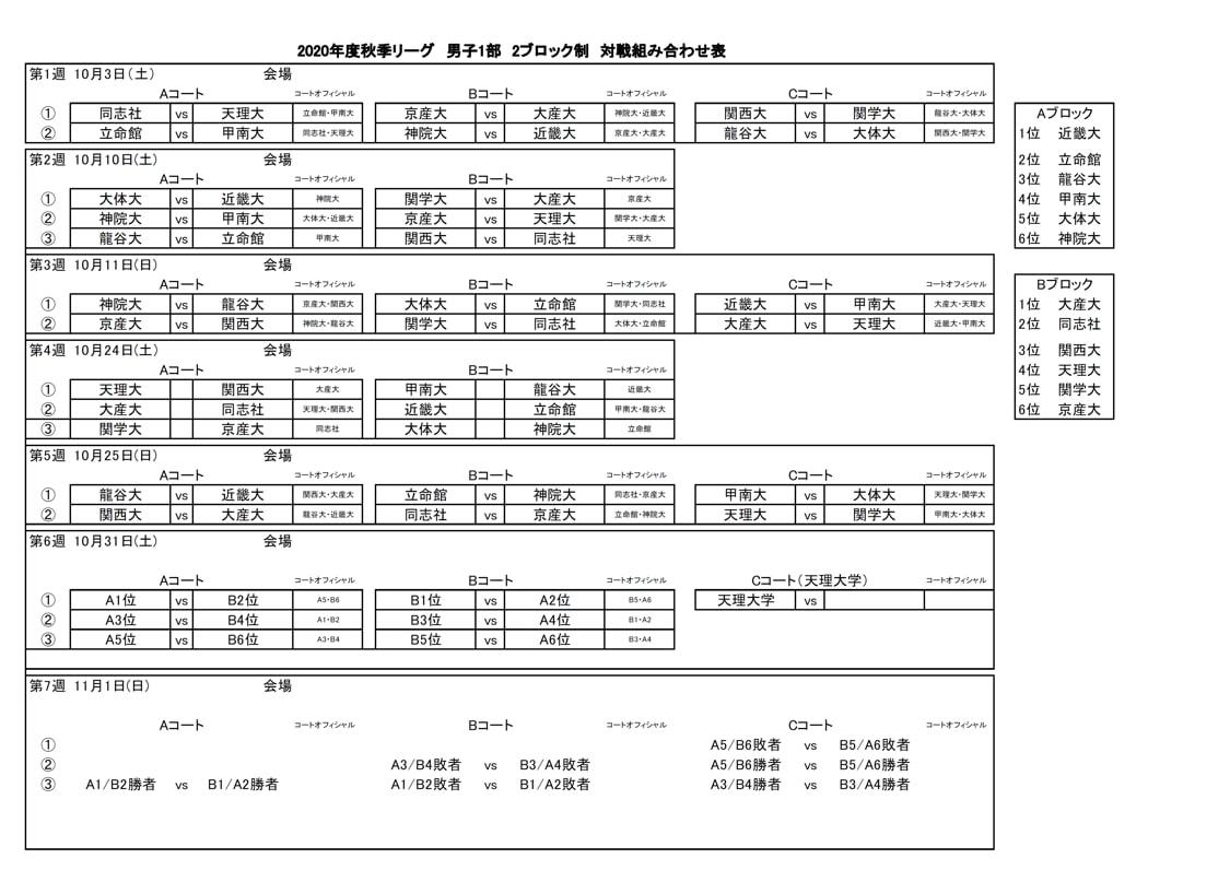 2020年度_関西大学バレーボール_秋季リーグ_男子1部_組合せ