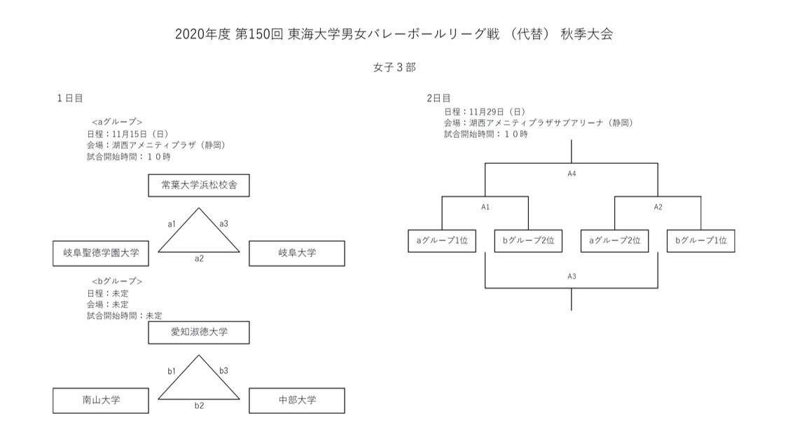 2020年度_東海大学バレーボール_秋季リーグ_女子3部_組合せ