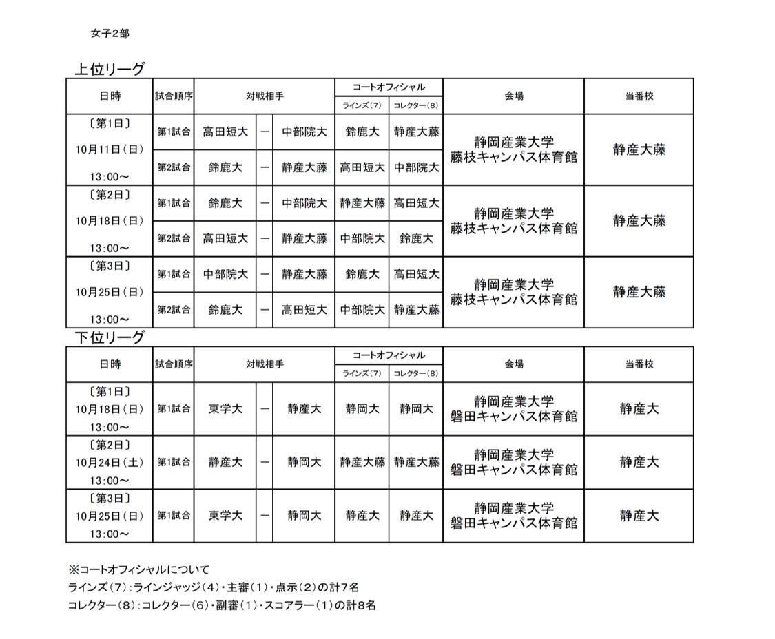 2020年度_東海大学バレーボール_秋季リーグ_女子2部_組合せ