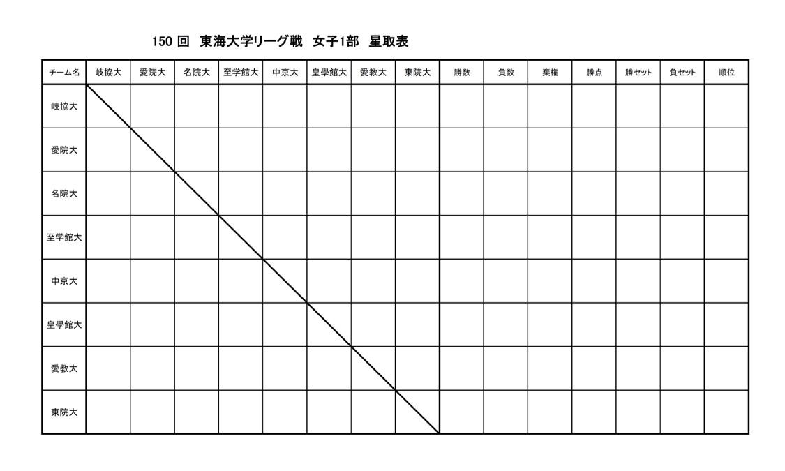 2020年度_東海大学バレーボール_秋季リーグ_女子1部_星取表
