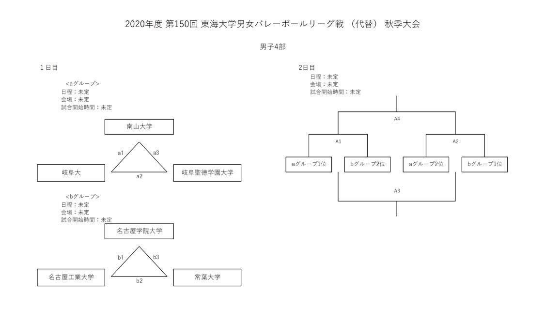 2020年度_東海大学バレーボール_秋季リーグ_男子4部_組合せ