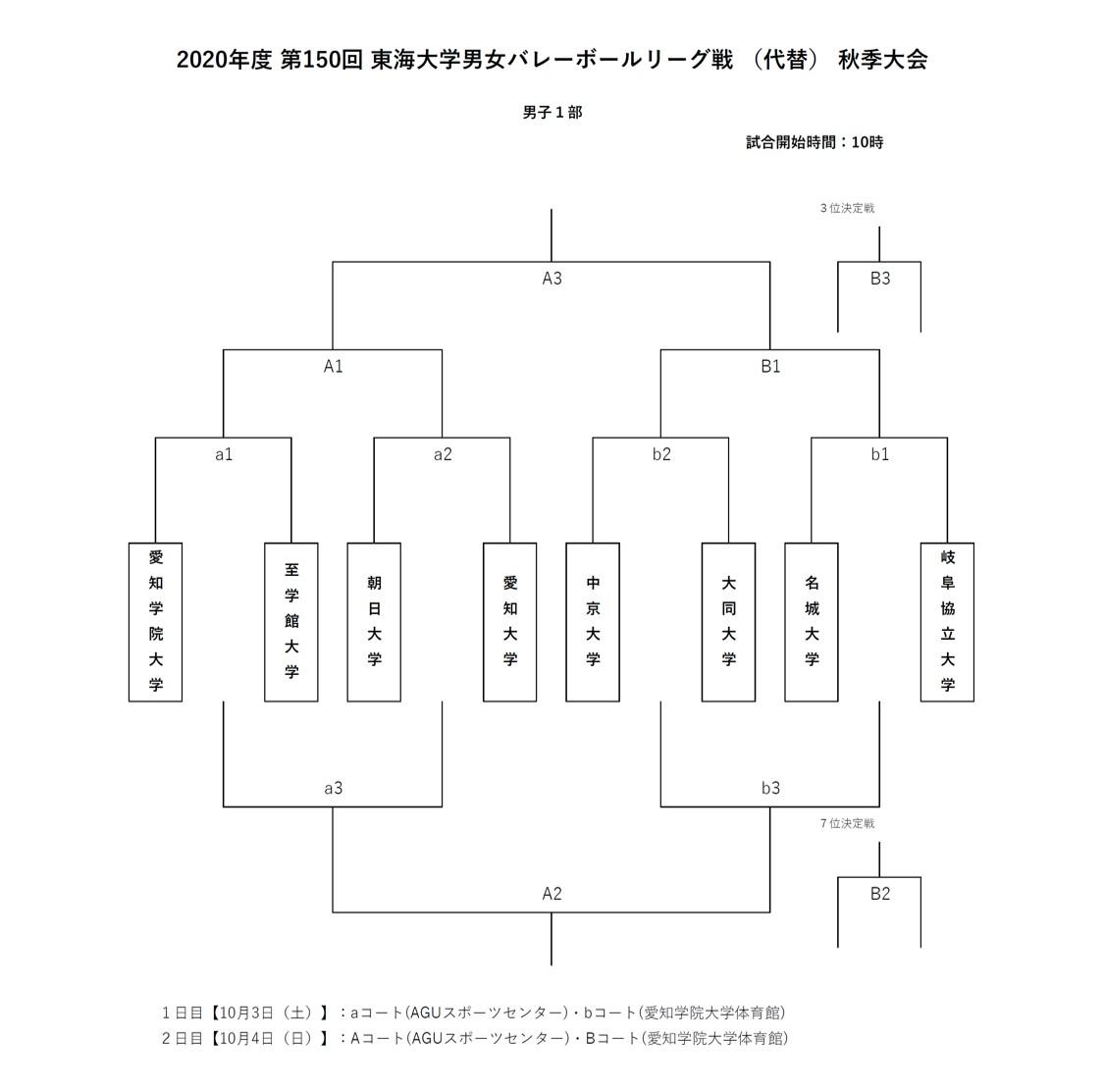 2020年度_東海大学バレーボール_秋季リーグ_男子1部_組合せ