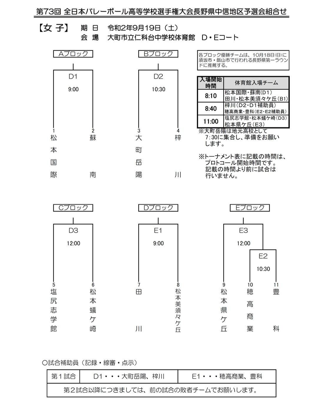 2021春高_長野県予選_中信_女子_組合せ