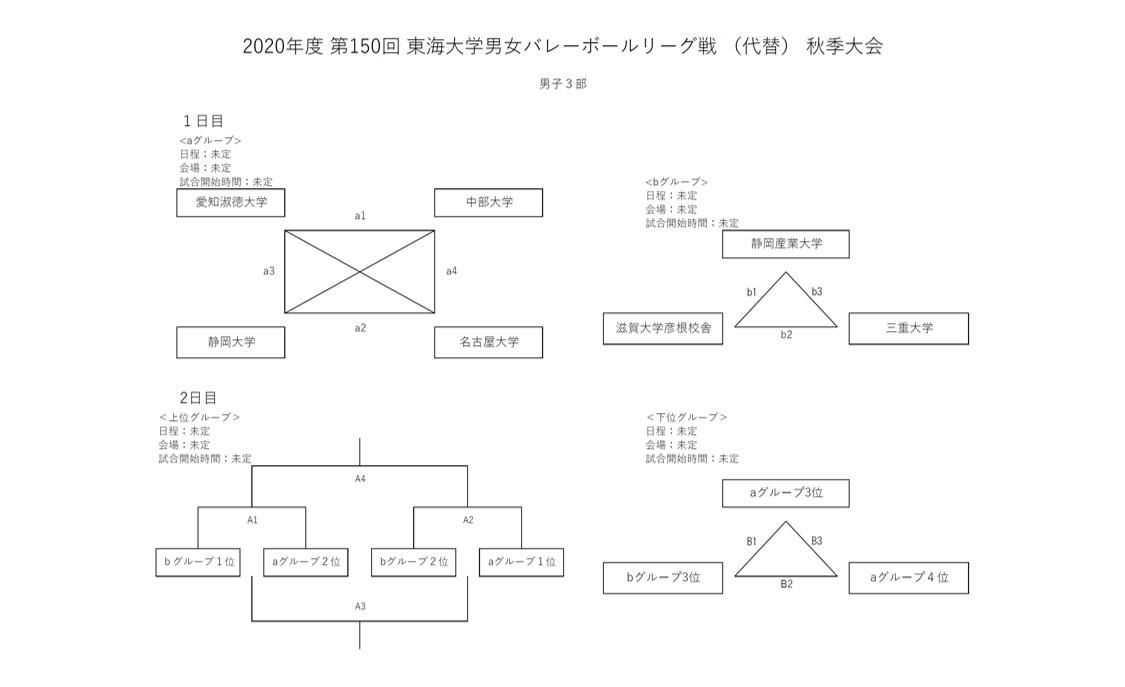2020年度_東海大学バレーボール_秋季リーグ_男子3部_組合せ