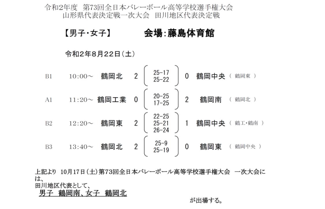 2021春高_山形県予選_田川_男女_結果