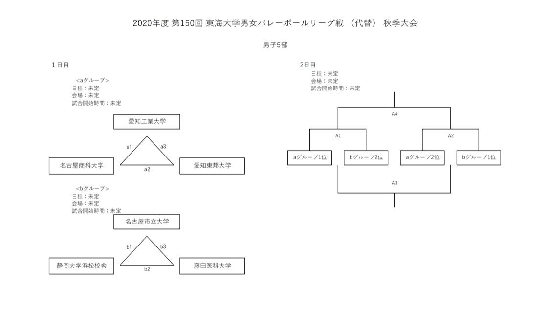2020年度_東海大学バレーボール_秋季リーグ_男子5部_組合せ