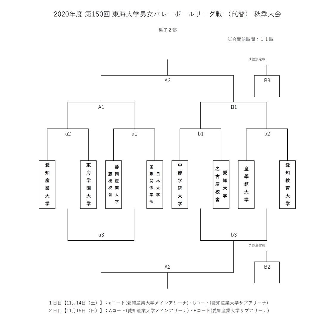 2020年度_東海大学バレーボール_秋季リーグ_男子2部_組合せ