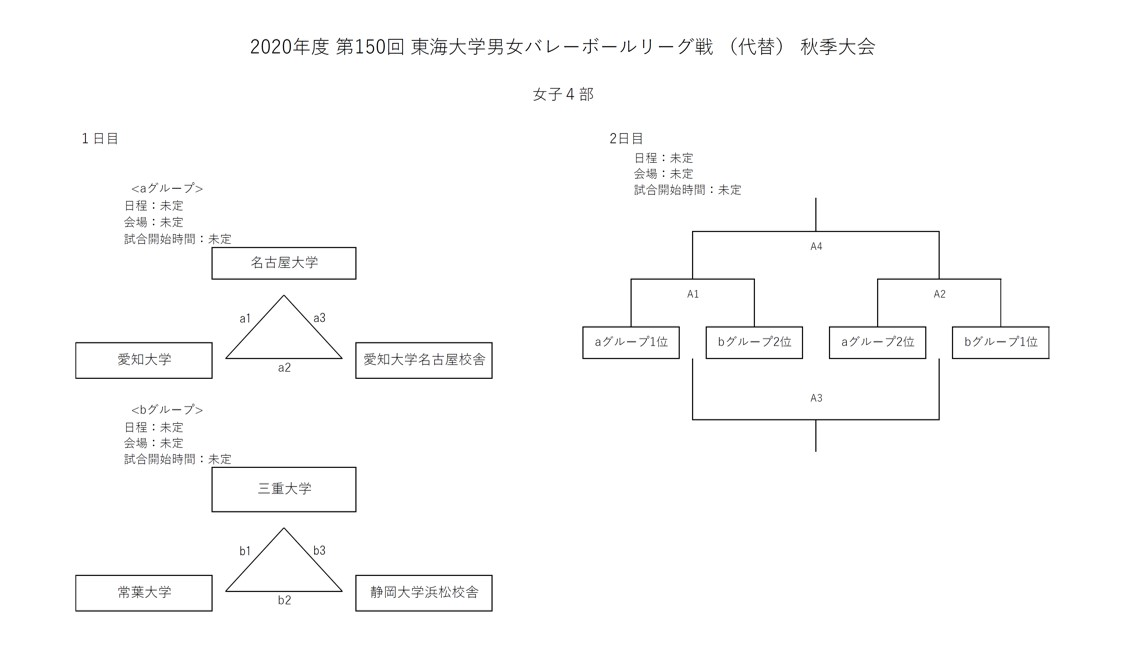 2020年度_東海大学バレーボール_秋季リーグ_女子4部_組合せ