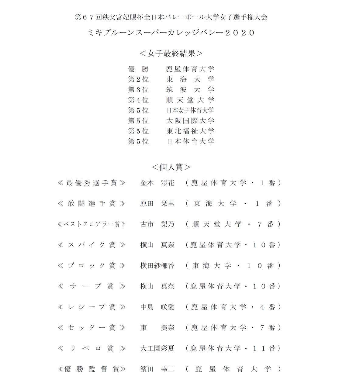 大学バレー_2020全日本インカレ_女子_優秀選手