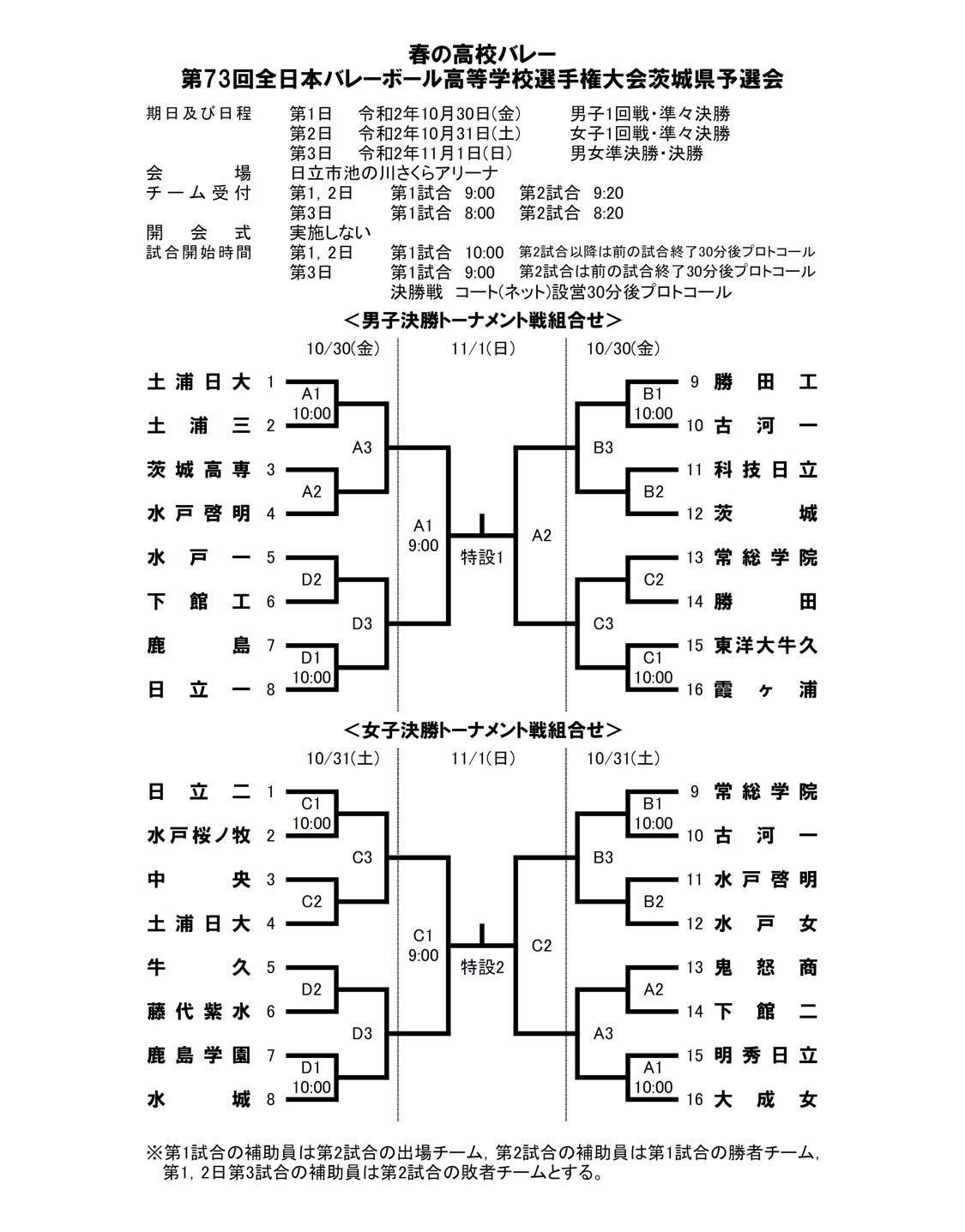2020年度_全日本高校選手権_茨城予選_組合せ