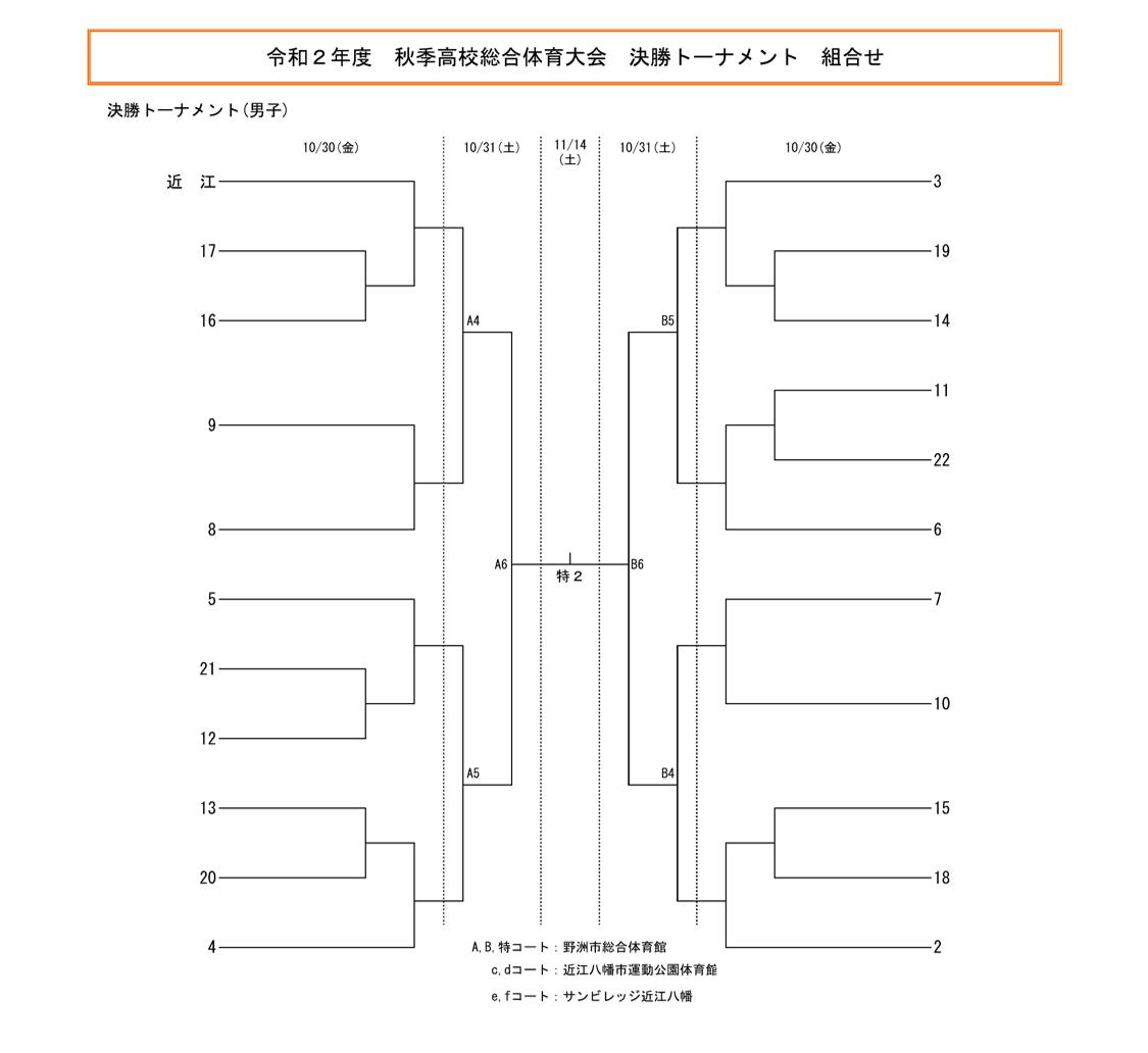 2020年度_全日本高校選手権_滋賀予選_男子_決勝トーナメント_組合せ