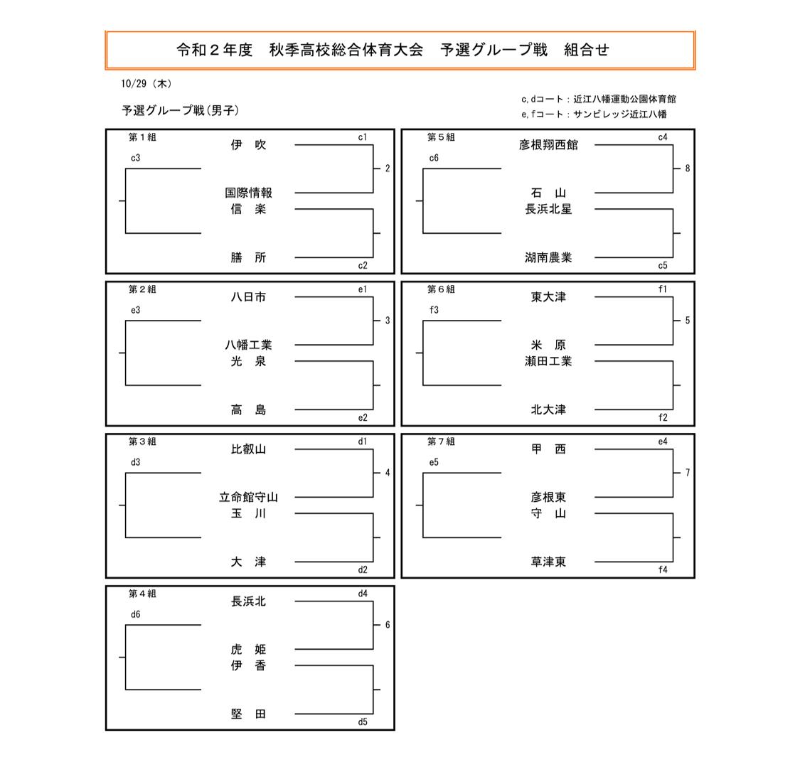 2020年度_全日本高校選手権_滋賀予選_男子_予選グループ_組合せ