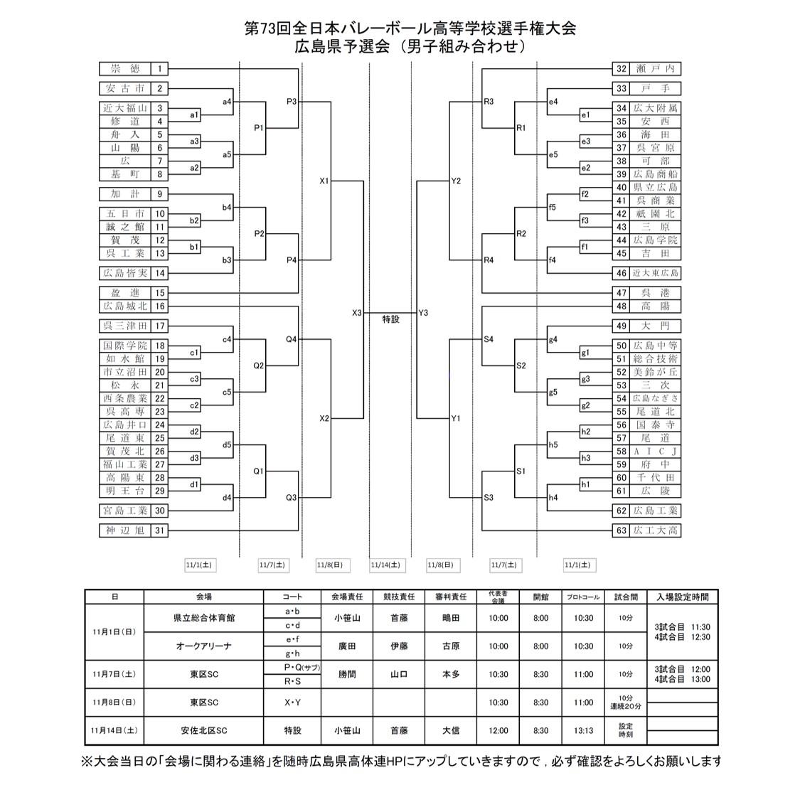 2020年度_全日本高校選手権_広島予選_男子_組合せ