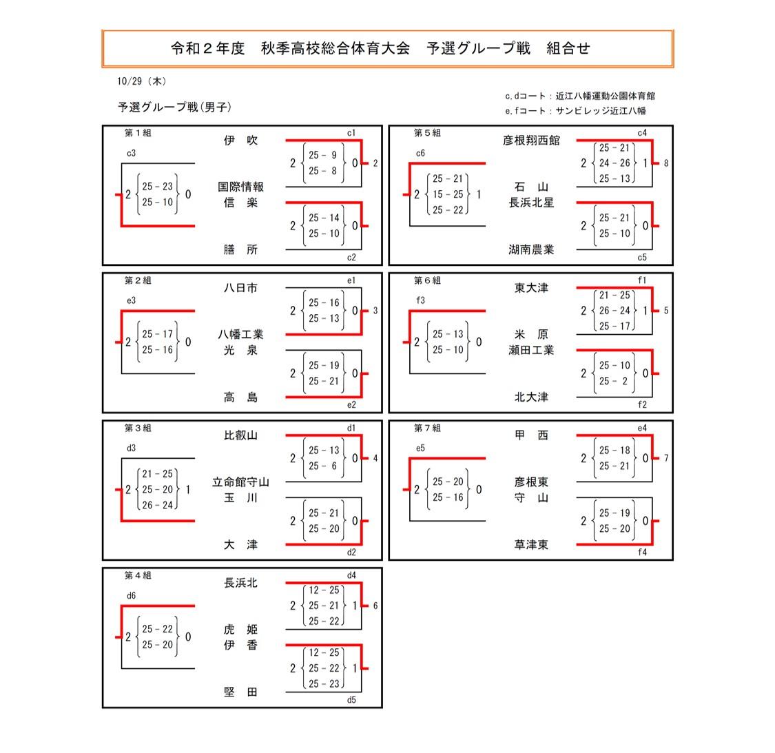 2020年度_全日本高校選手権_滋賀予選_男子_予選グループ_結果