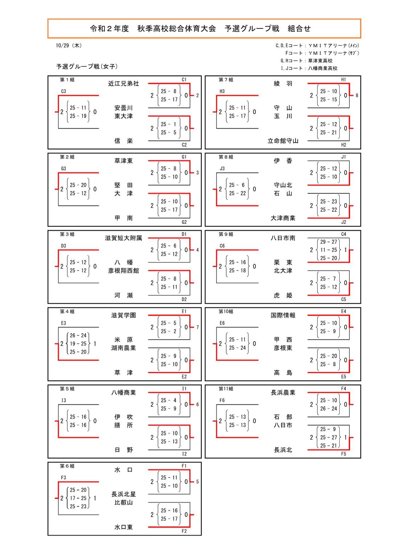 2020年度_全日本高校選手権_滋賀予選_女子_予選グループ_結果