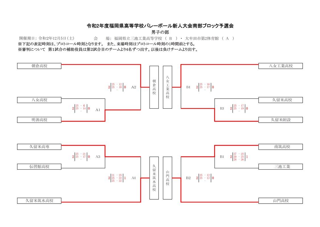 2020年度_高校新人大会_福岡_南部地区_男子_最終結果2