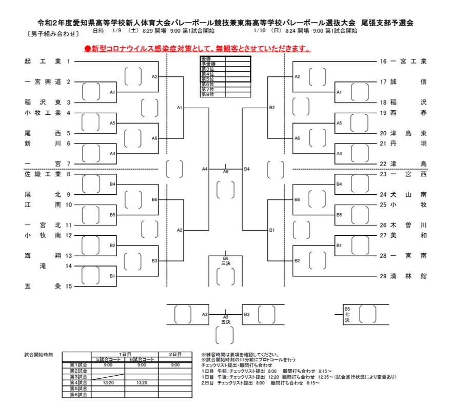 2020年度_高校新人大会_愛知_尾張地区_男子_組合せ