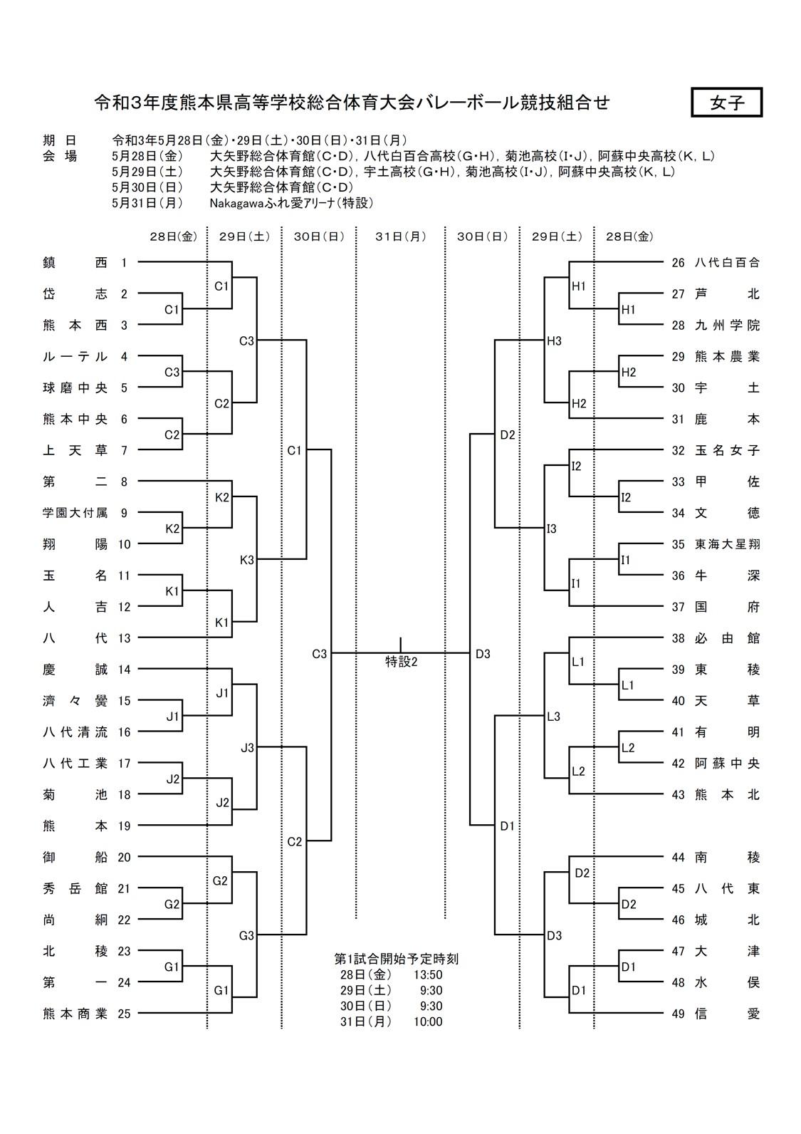 2021年度_インターハイ予選_熊本県予選_女子_組合せ