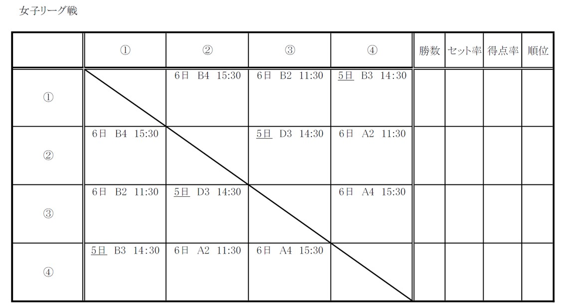 2021年度_インターハイ予選_石川県予選_女子_組合せ2