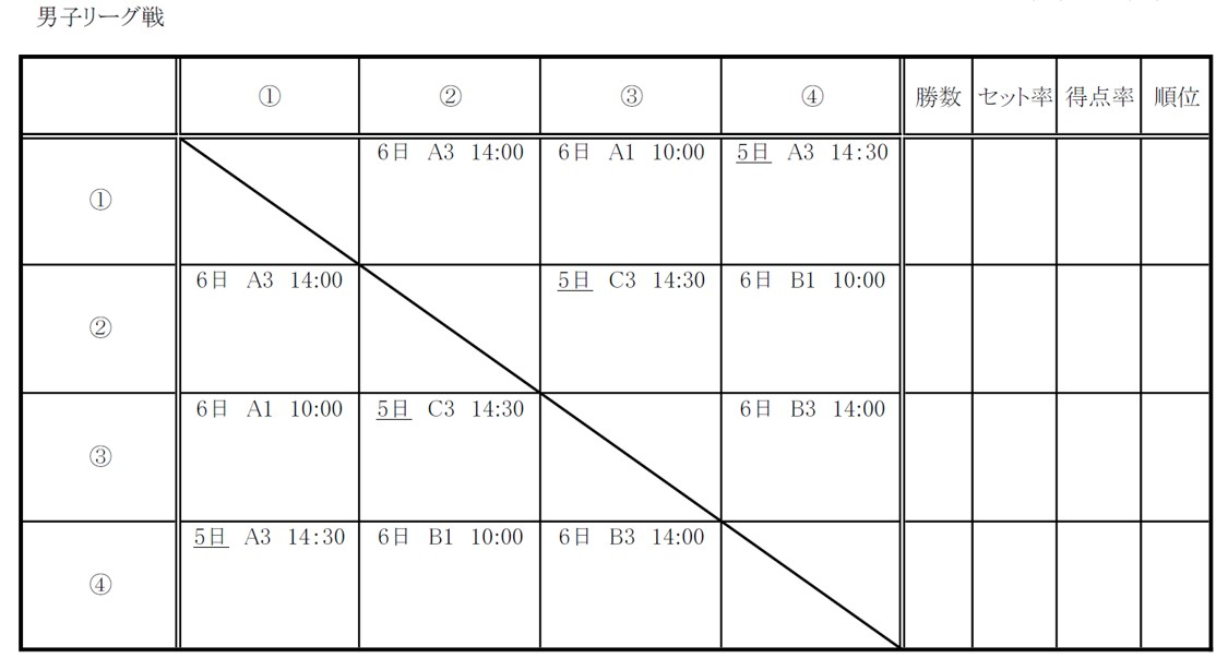 2021年度_インターハイ予選_石川県予選_男子_組合せ2