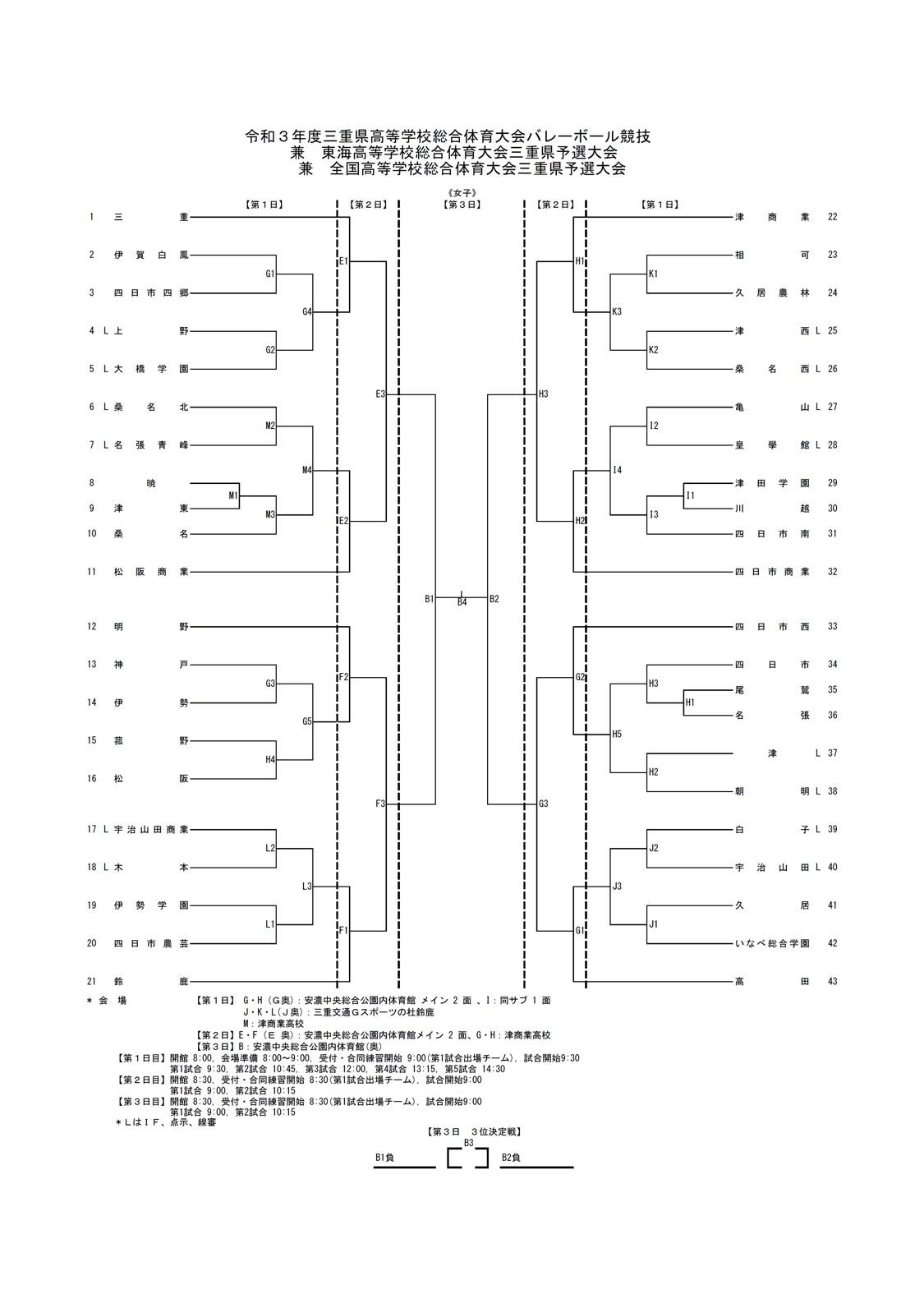 2021年度_インターハイ予選_三重県予選_女子_組合せ