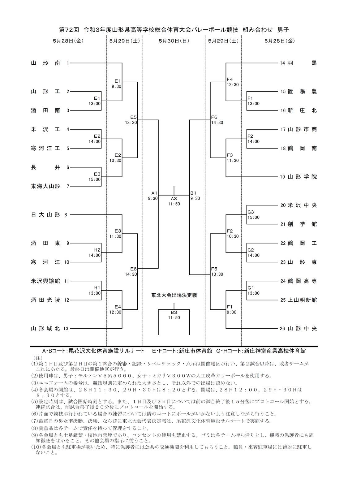 2021年度_インターハイ予選_山形県予選_男子_組合せ