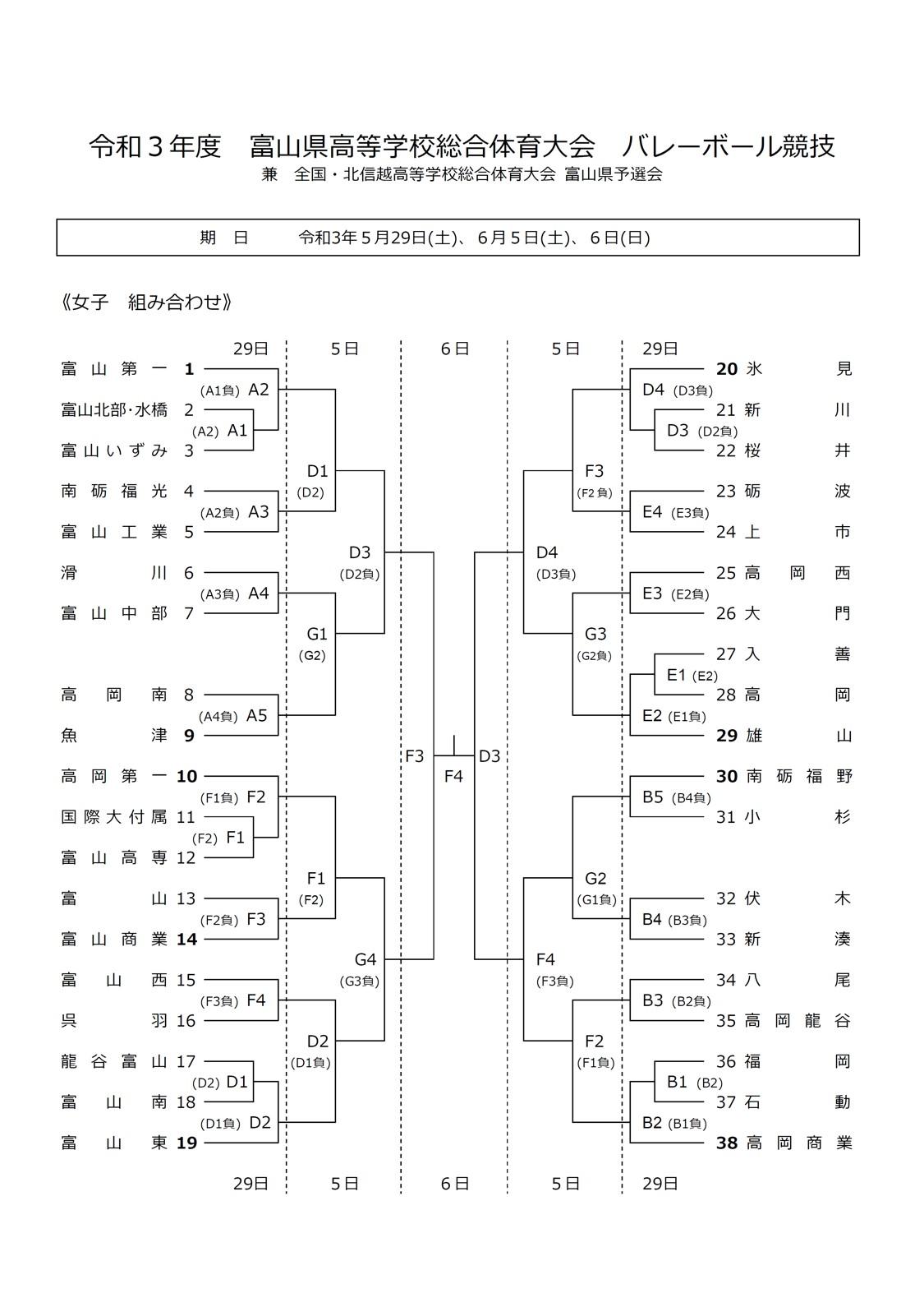 2021年度_インターハイ予選_富山県予選_女子_組合せ