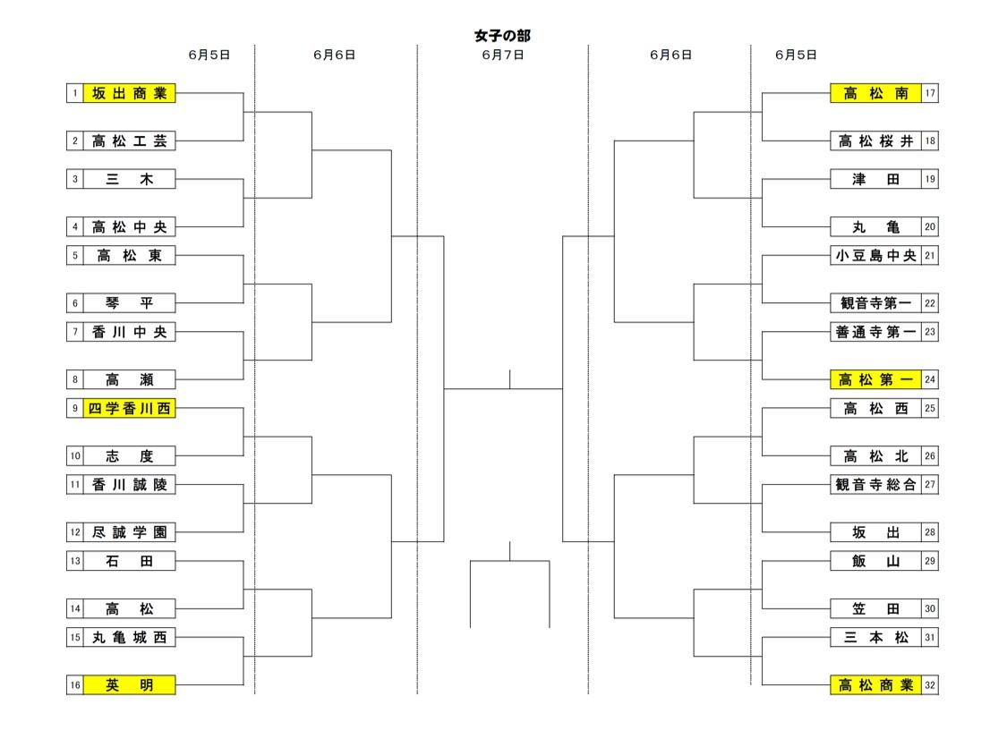 2021年度_インターハイ予選_香川県予選_女子_組合せ