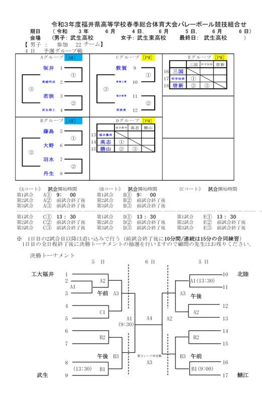 2021年度_インターハイ予選_福井県予選_男子_組合せ