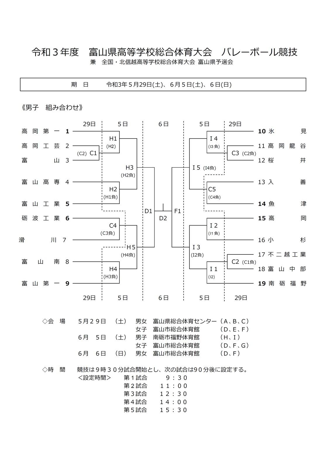 2021年度_インターハイ予選_富山県予選_男子_組合せ