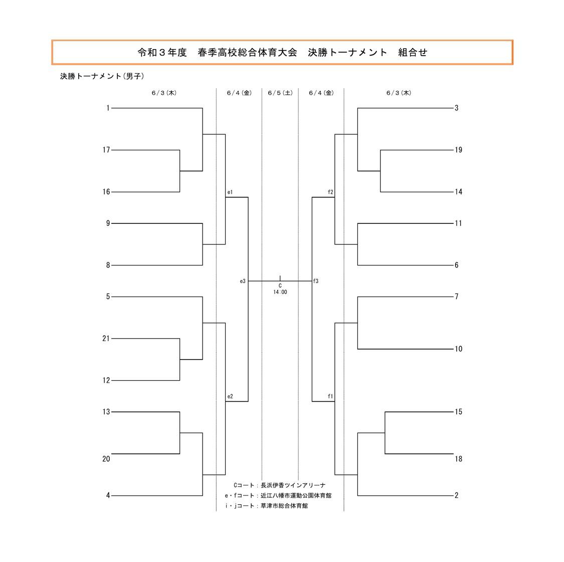 2021年度_インターハイ予選_滋賀県予選_男子_組合せ2