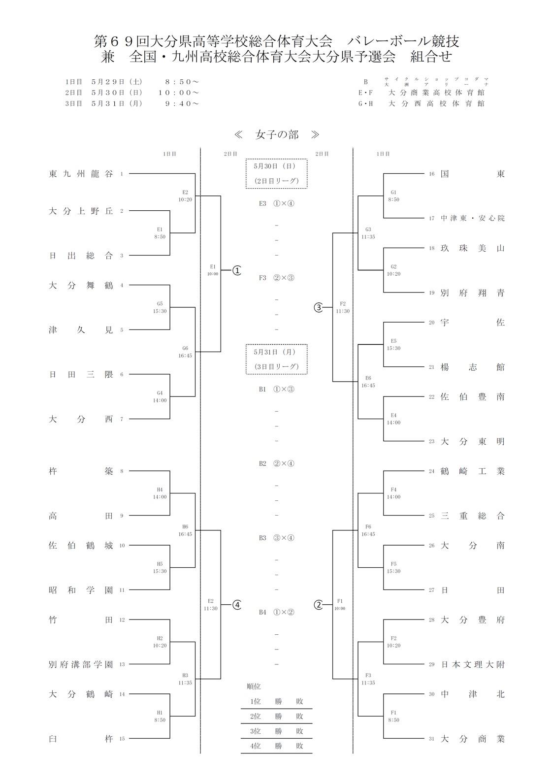 2021年度_インターハイ予選_福岡県予選_女子_組合せ