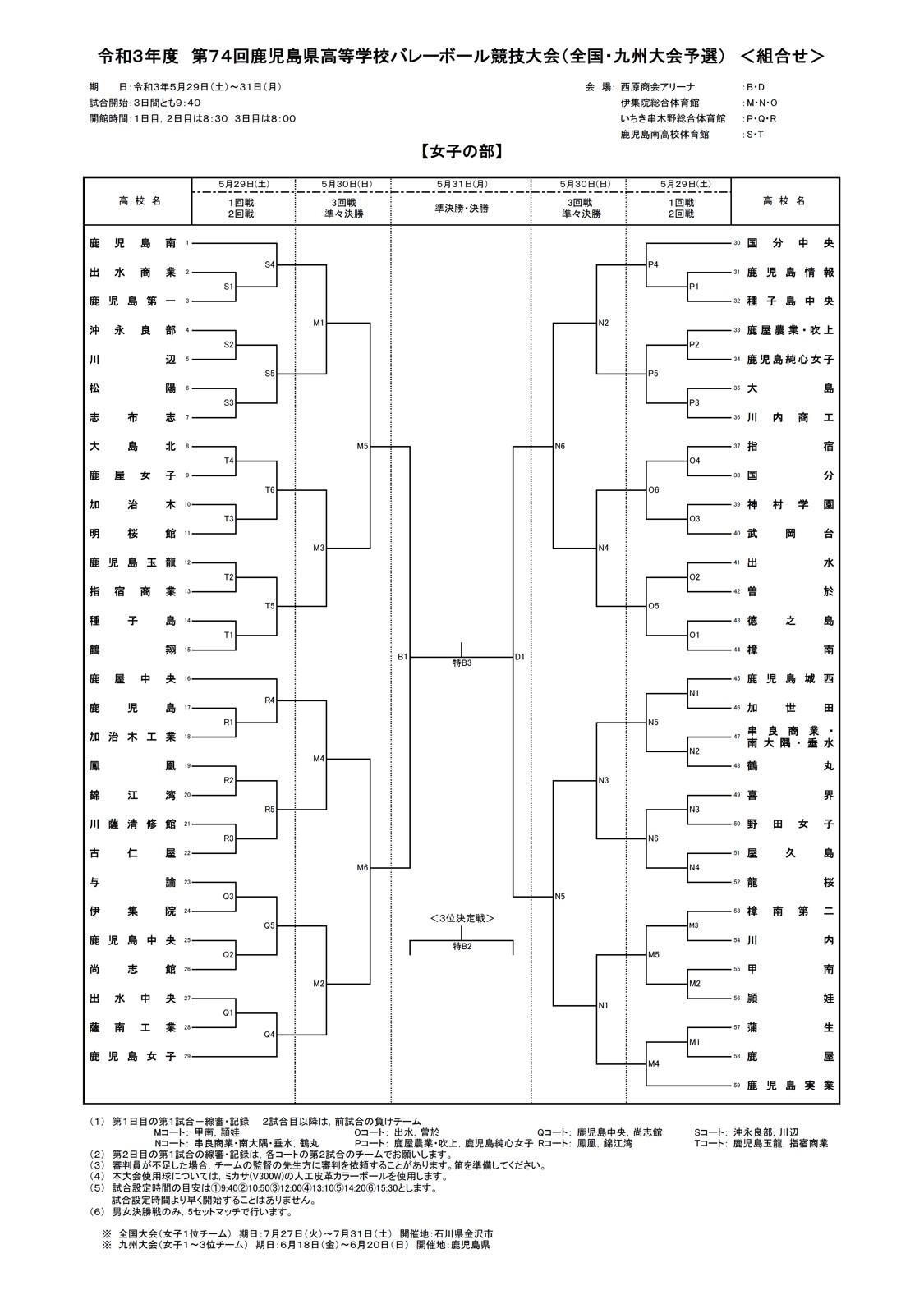 2021年度_インターハイ予選_鹿児島県予選_女子_組合せ