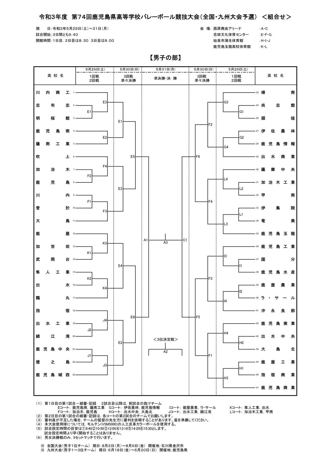 2021年度_インターハイ予選_鹿児島県予選_男子_組合せ