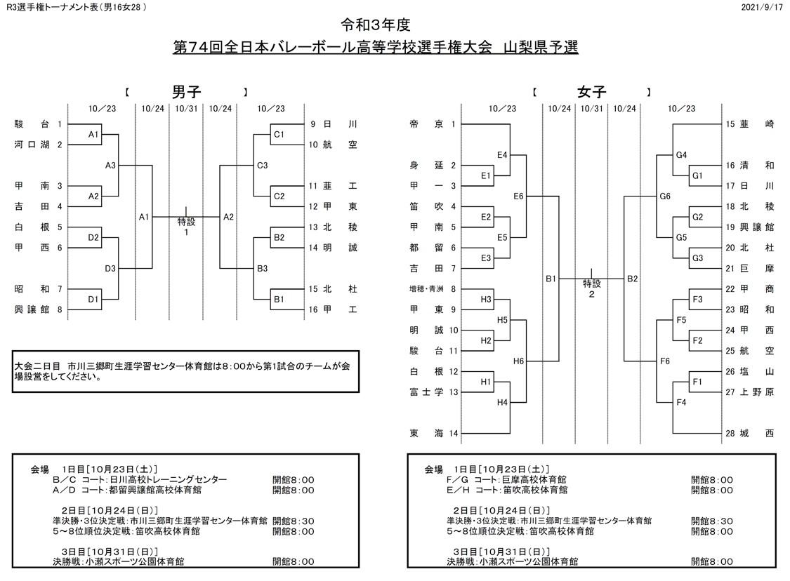 2021年度_全日本高校選手権_山梨予選_男女_組合せ