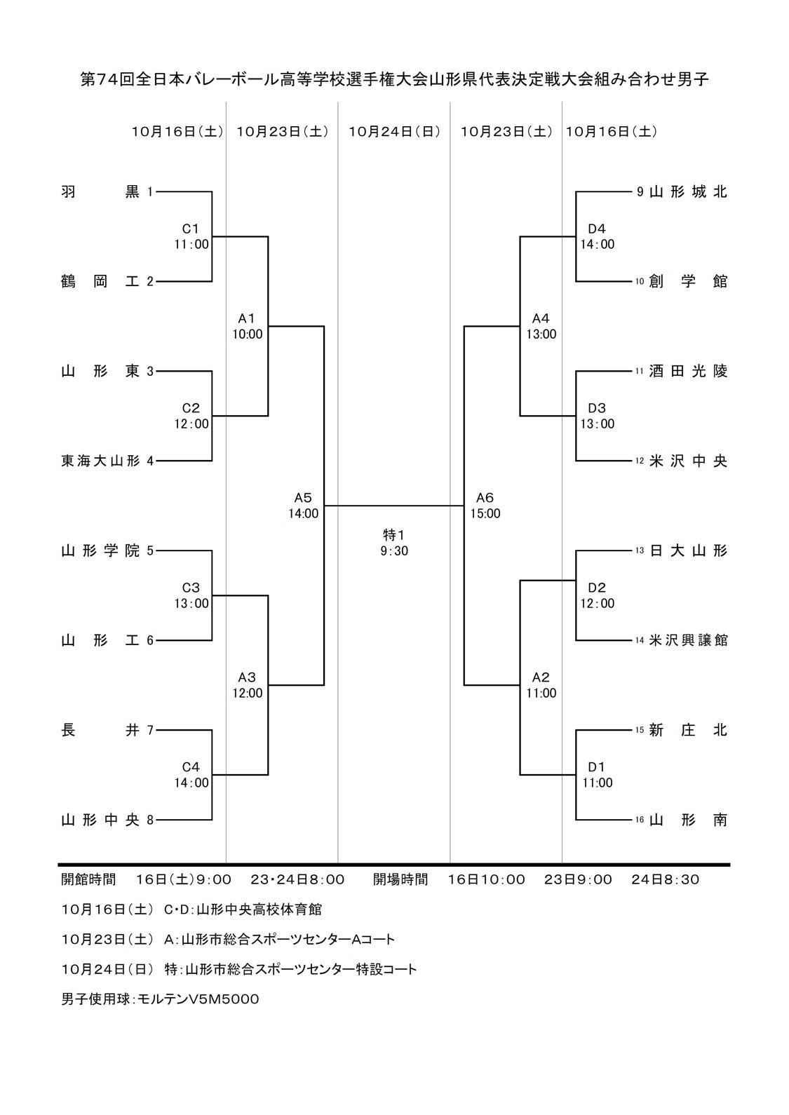 2021年度_全日本高校選手権_山形予選_男子_組合せ