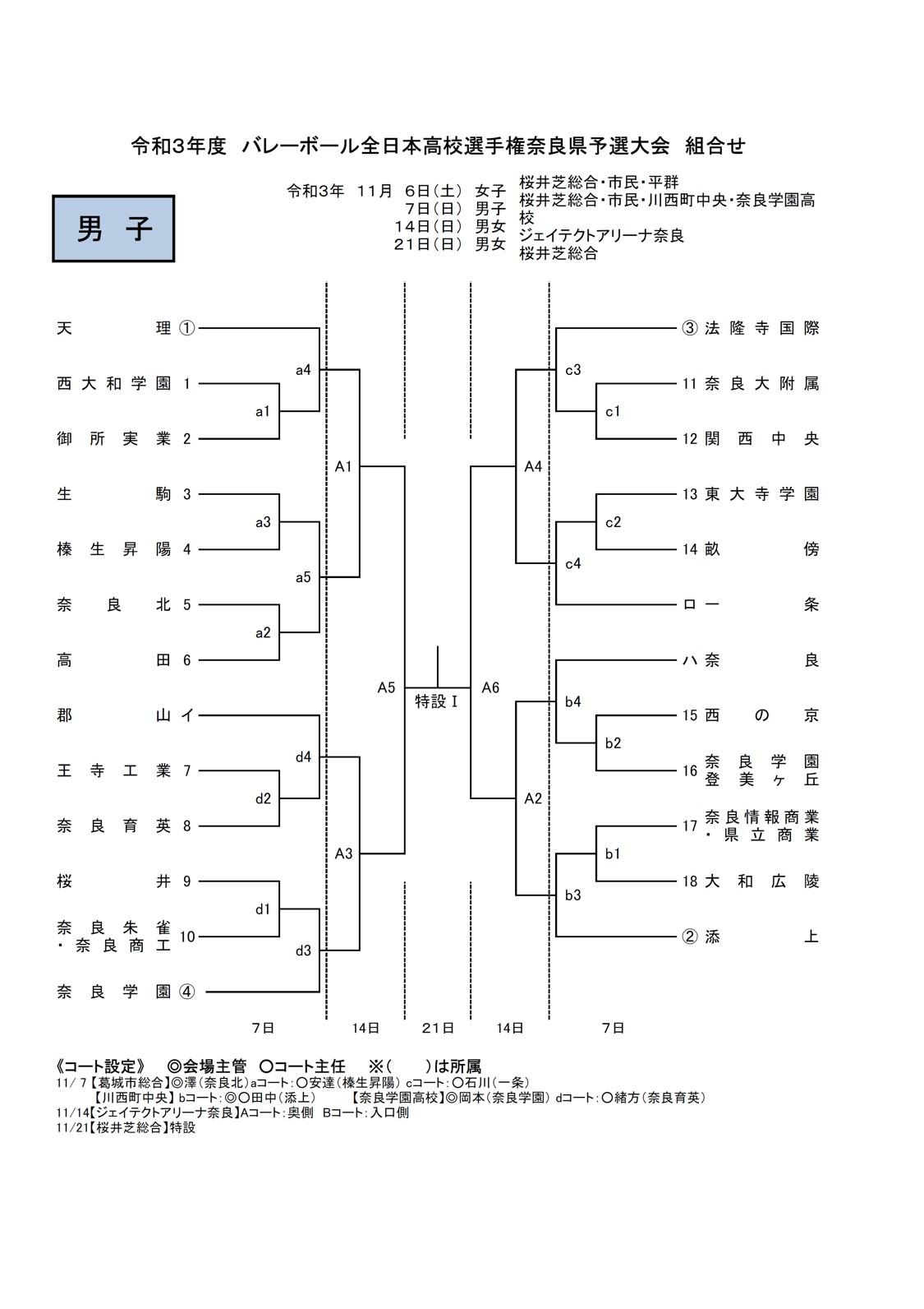 2021年度_全日本高校選手権_奈良予選_男子_組合せ