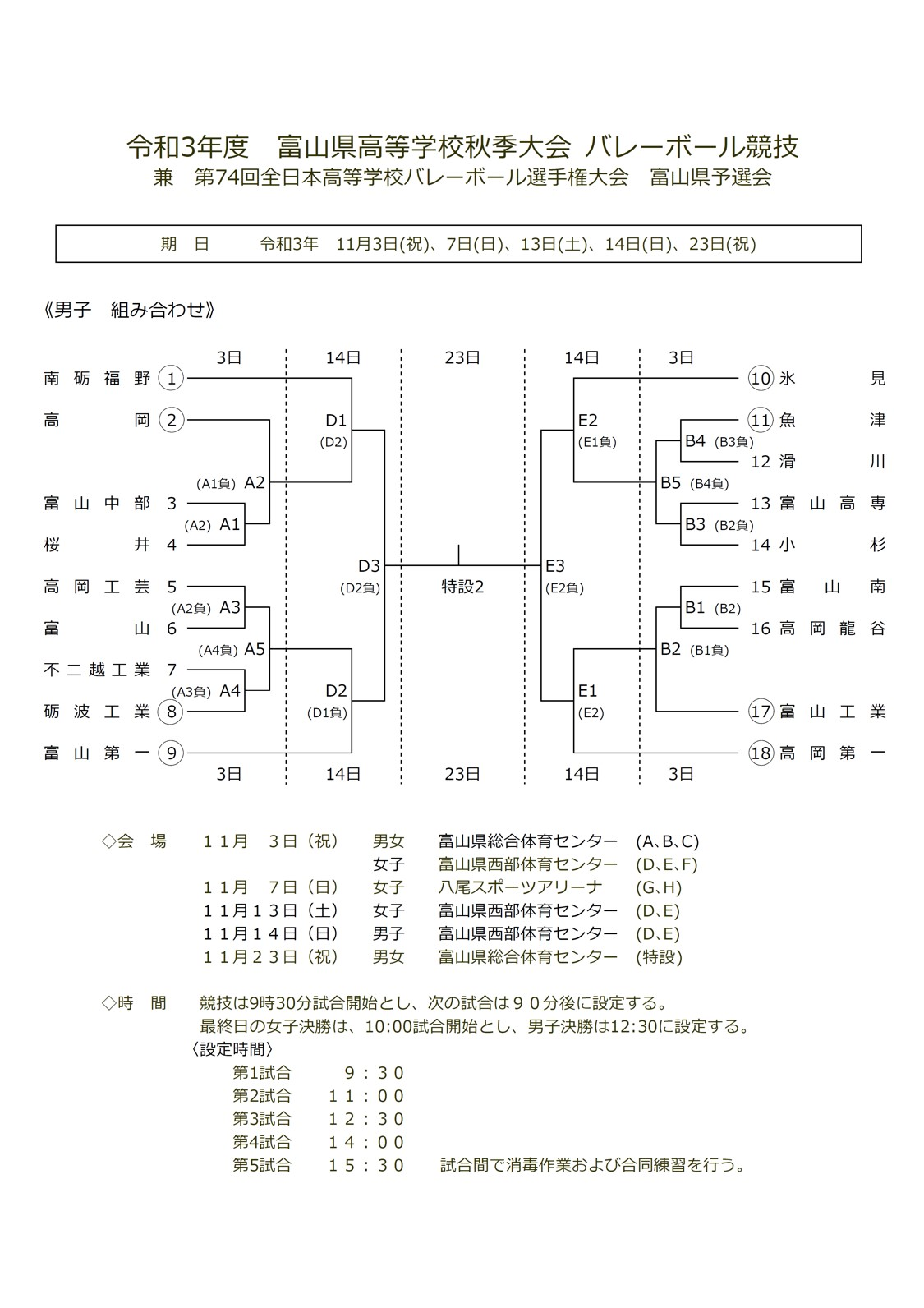 2021年度_全日本高校選手権_富山予選_男子_組合せ
