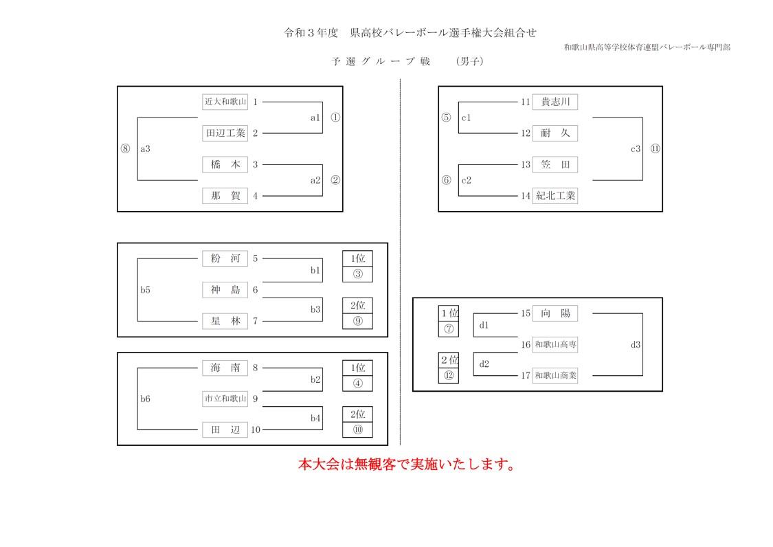 2021年度_全日本高校選手権_和歌山予選_男子_組合せ_1